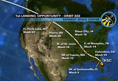 STS-131 Landing Ground Track - Rev 222. NASA Image.